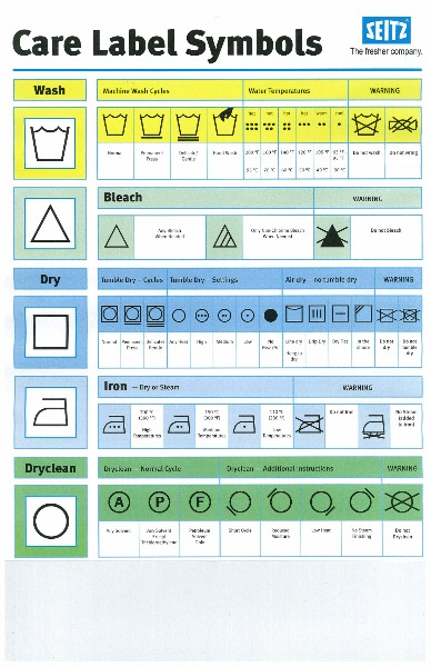 Dryclean And Washing Symbols Yourgreendrycleaner